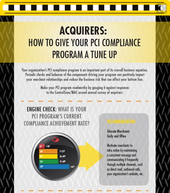 how to give your PCI DSS compliance program a tune up